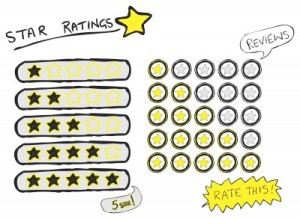 ratings and reviews
